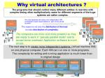 why virtual architectures