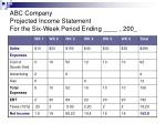 abc company projected income statement for the six week period ending 200