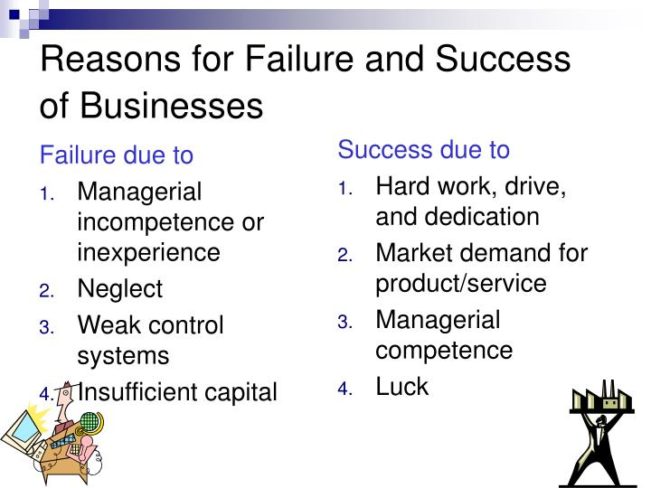 Reasons for failure and success of businesses
