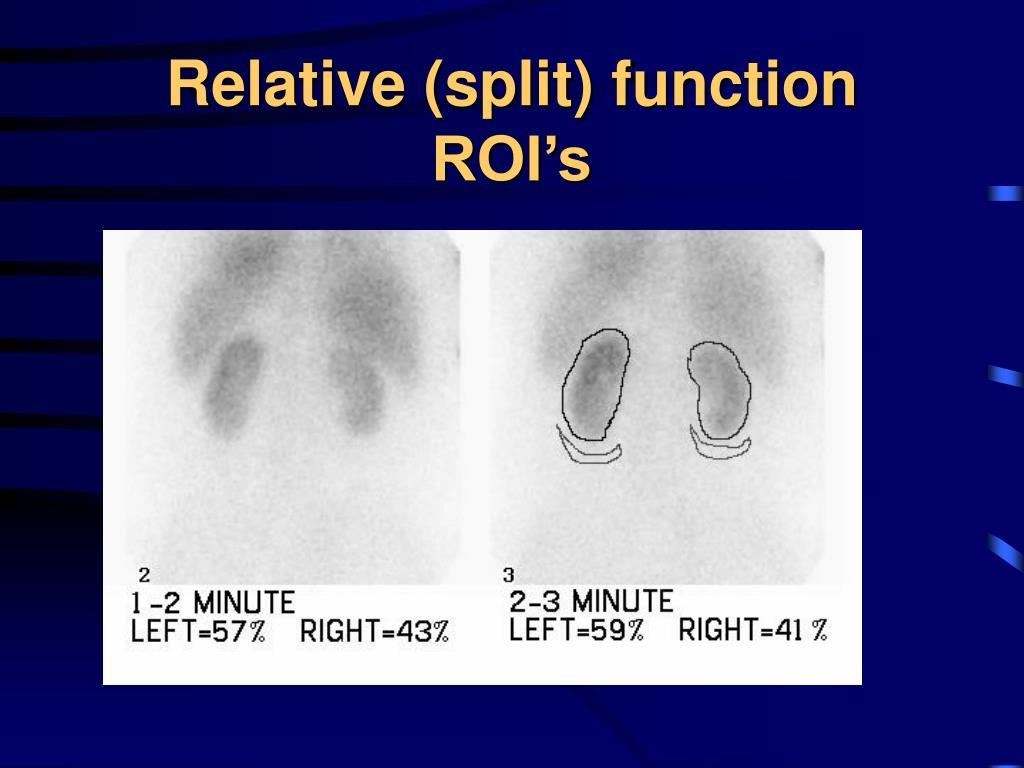 Relative (split) function