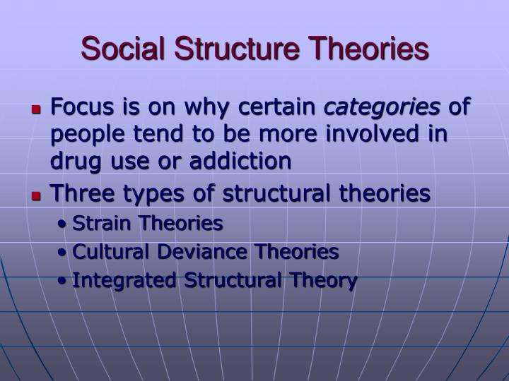 structuration theory in community planning A structuration approach to scenario praxis a structuration approach to scenario praxis mackay, brad tambeau, paul 2013-05-01 00:00:00 scenario planning has become a widely used approach for making sense of complexity and uncertainty in turbulent organizational environments.
