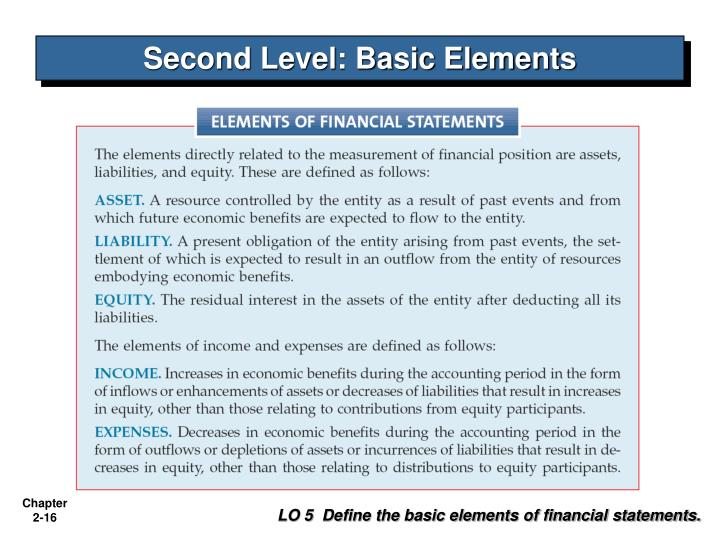a qualitative characteristic being employed when Home » accounting principles » qualitative characteristics of accounting information the entire concept of financial accounting is to create and compile useful information for investors, creditors, and other decision makers outside the business entity.