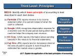 third level principles27