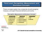 third level recognition measurement and disclosure concepts