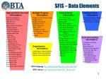 sfis data elements