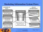 marketing information system flows