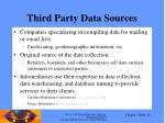 third party data sources