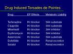 drug induced torsades de pointes32
