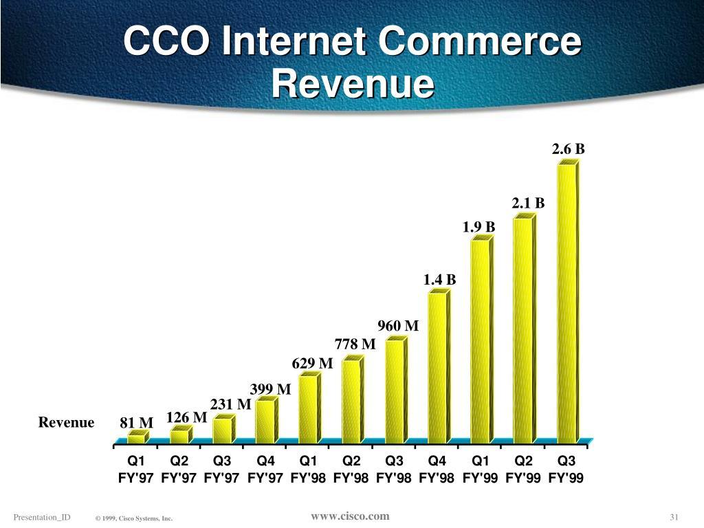 CCO Internet Commerce Revenue
