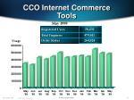 cco internet commerce tools
