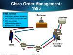 cisco order management 1995