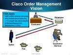 cisco order management vision