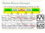 durbin watson eksempel