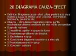28 diagrama cauza efect