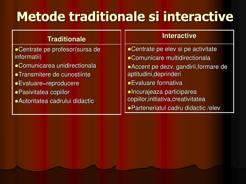 Metode traditionale si interactive