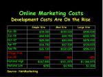 online marketing costs23