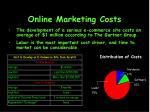 online marketing costs24