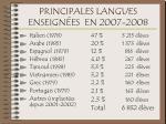 principales langues enseign es en 2007 2008