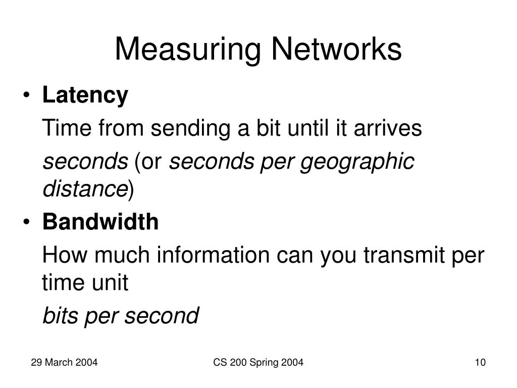 Measuring Networks
