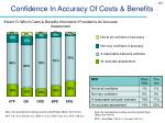 confidence in accuracy of costs benefits