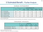 estimated benefit further analysis