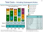 total costs including subsequent action