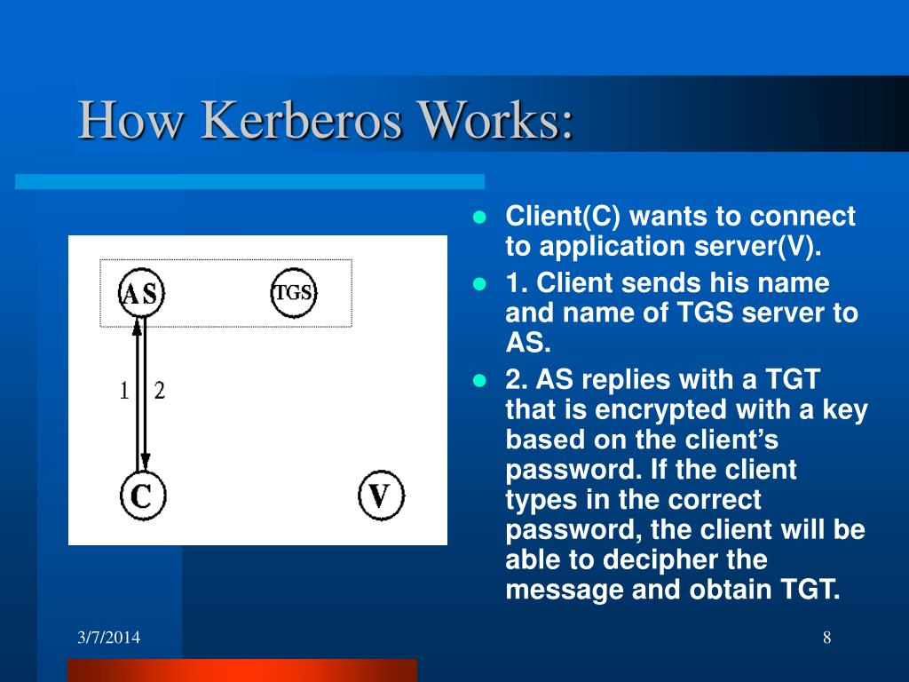 How Kerberos Works: