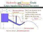 hydraulic and energy grade lines neglecting losses for now