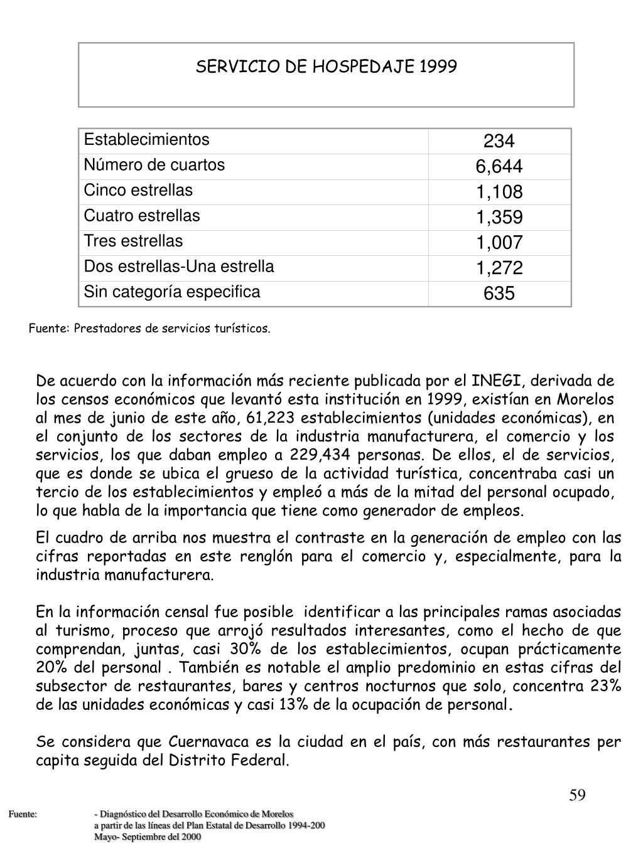 SERVICIO DE HOSPEDAJE 1999