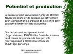 potentiel et production