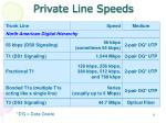 private line speeds