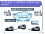 private line versus public switched data networks10