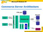 commerce server architecture