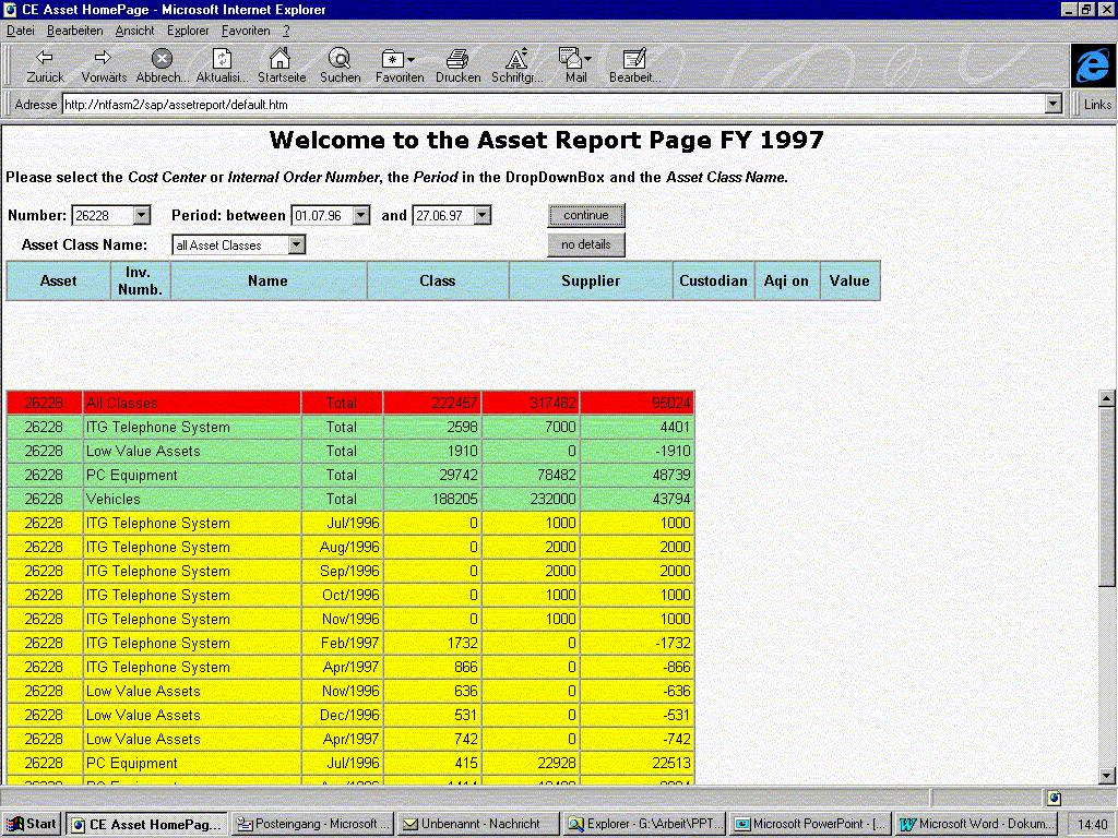 Fixed Assets 2