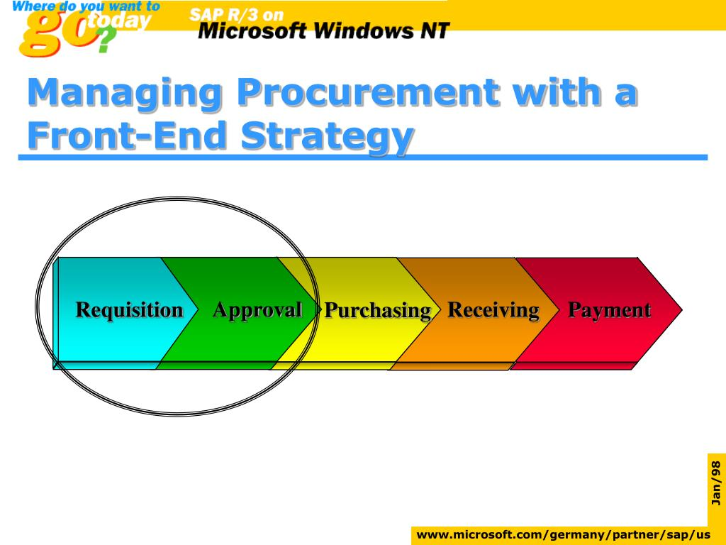 Managing Procurement with a Front-End Strategy