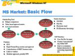 ms market basic flow