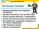 ms market benefits