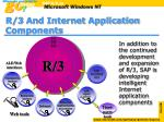 r 3 and internet application components
