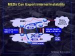 meds can export internal instability