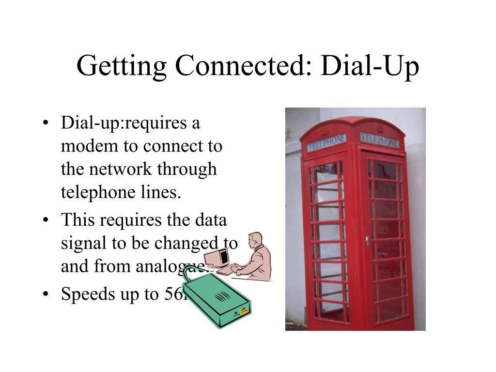 Getting Connected: Dial-Up