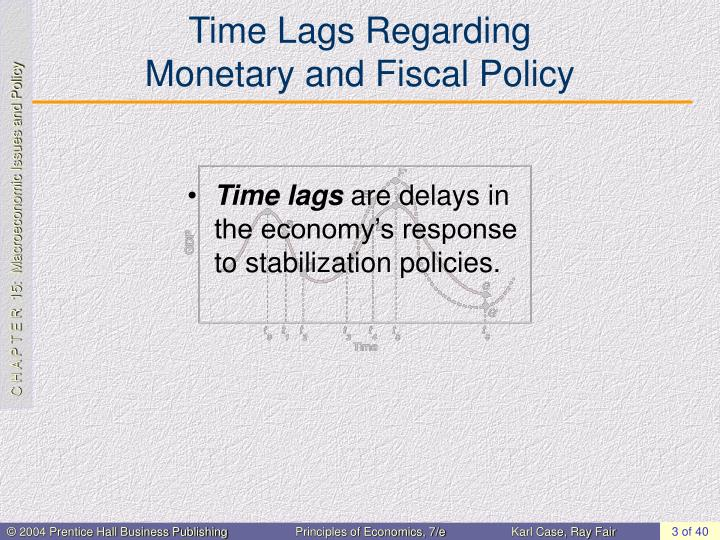 Time lags regarding monetary and fiscal policy