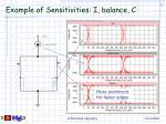example of sensitivities i balance c