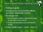 other external factors impacting tourism