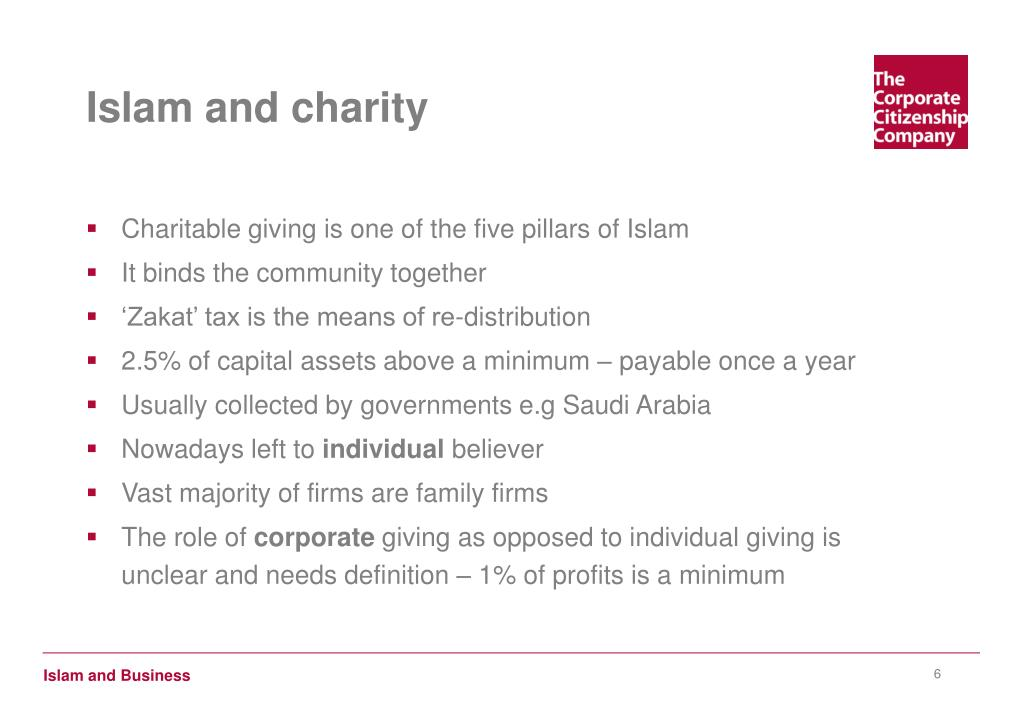 Islam and charity