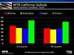 nfib california outlook market business conditions good