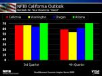 nfib california outlook outlook for your business good
