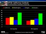 nfib california outlook overall business conditions improving