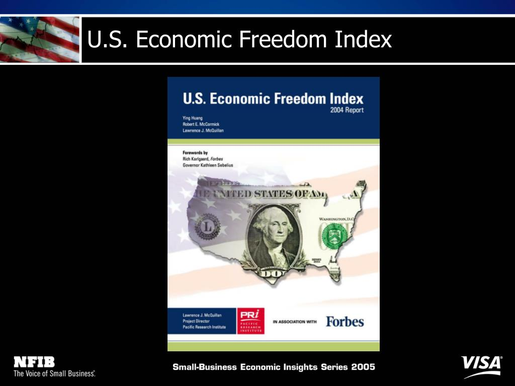U.S. Economic Freedom Index