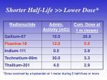 shorter half life lower dose