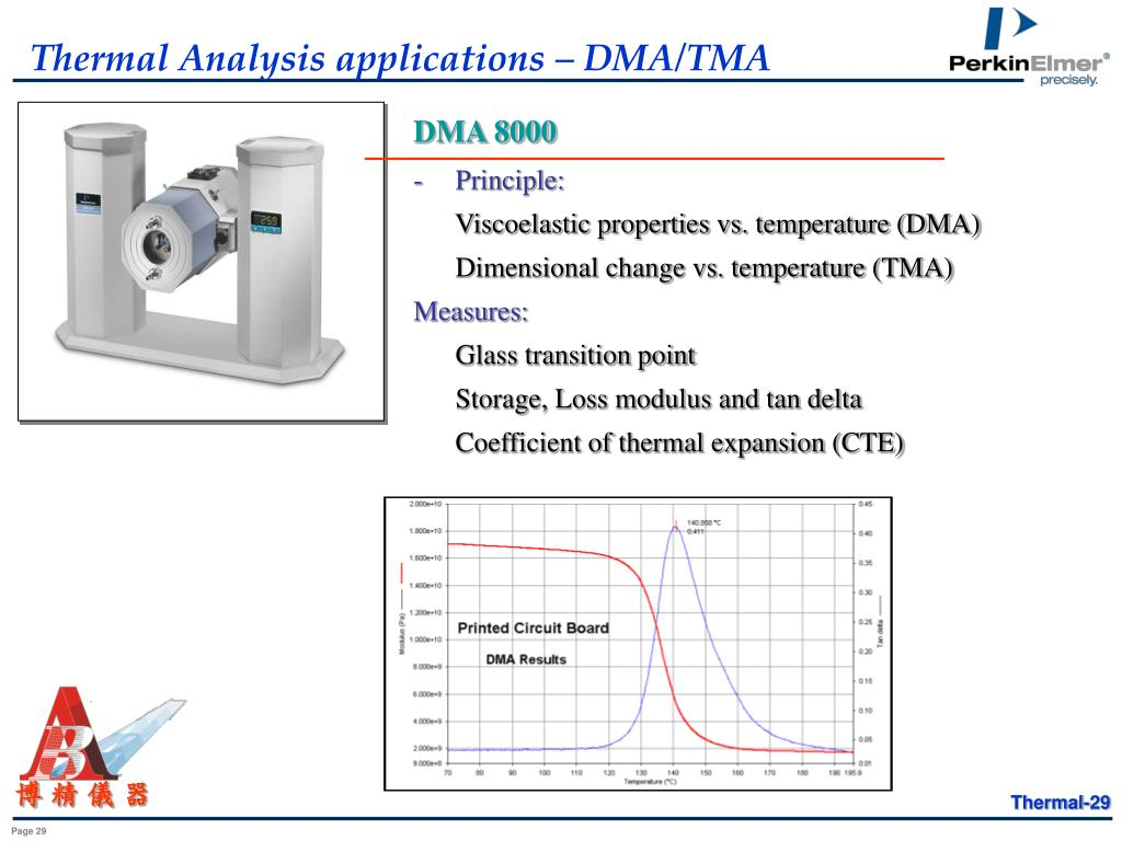 Thermal Analysis applications – DMA/TMA
